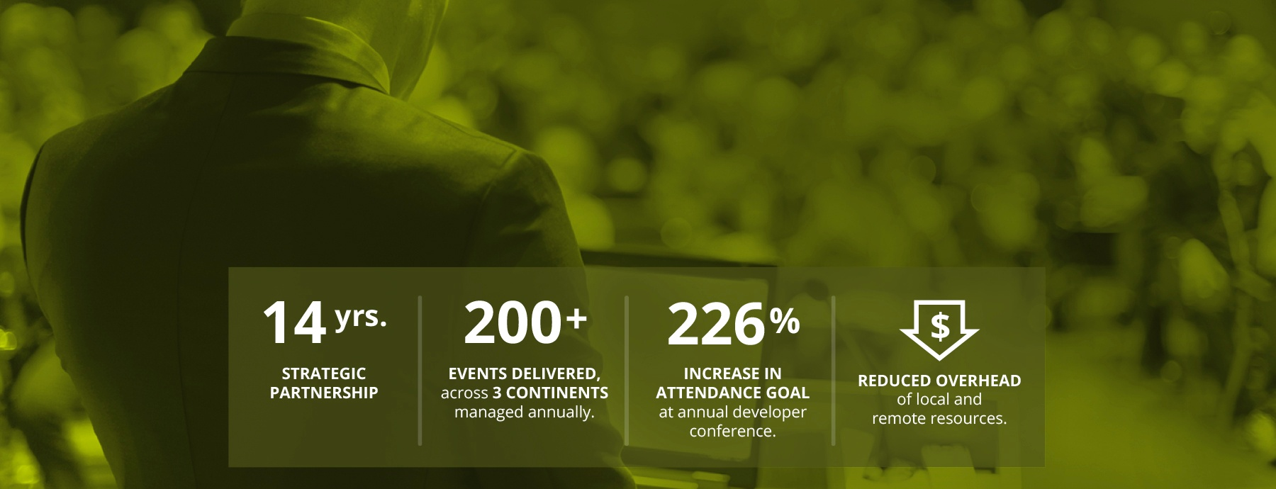 Case Study - Managed Marketing Services for Event Marketing