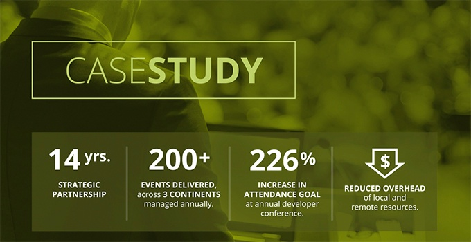 Case Study | Managed Marketing Services for Event Management