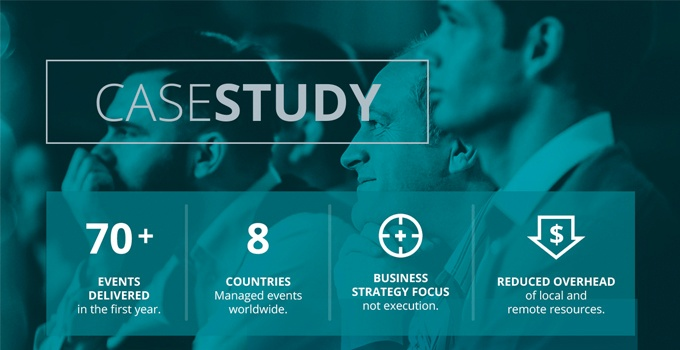 Case Study | Managed Marketing Service for Global Events
