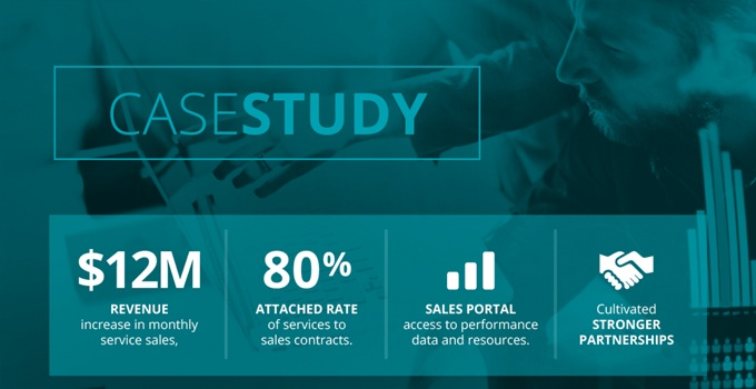 Case Study | Services Revenue Strategy